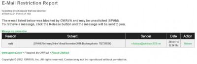 GWAVA-Surbl Meldung einer Phishing Mail.